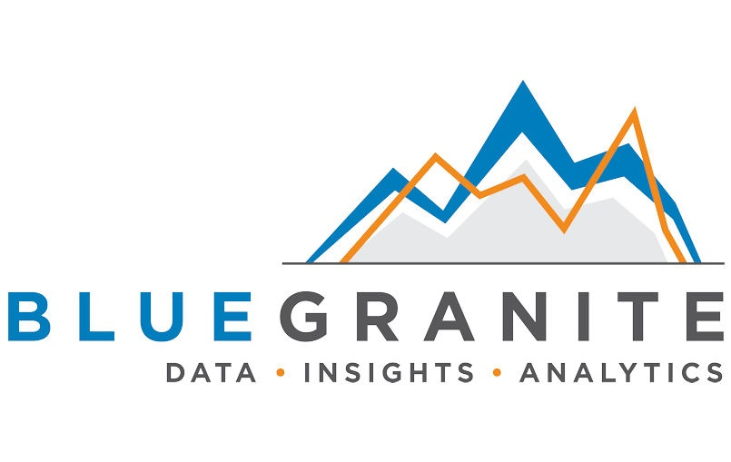 BlueGranite: Transforming Business with AI & the Modern Data Platform